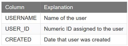 جدول All_users