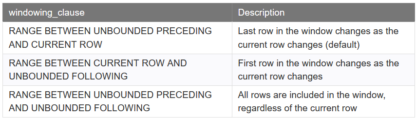 جدول مربوط به دستور FIRST_VALUE